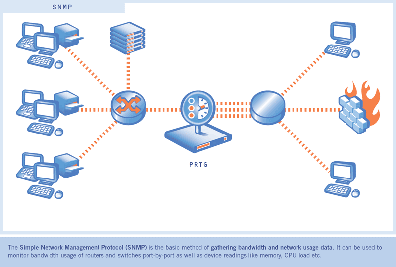 network traffic monitor tool