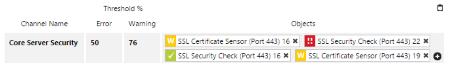 Business Process Sensor Settings Warning