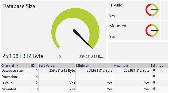Exchange Database (Powershell) Sensor with Correct Values