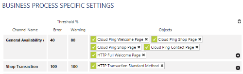 Business Process Specific Settings for Website Monitoring
