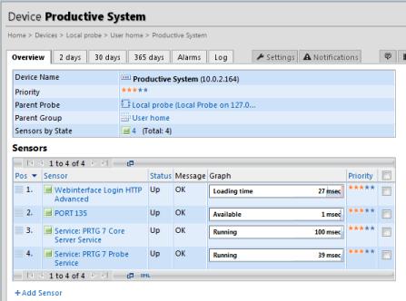 Monitoring Setup: PRTG monitoring another instance of PRTG