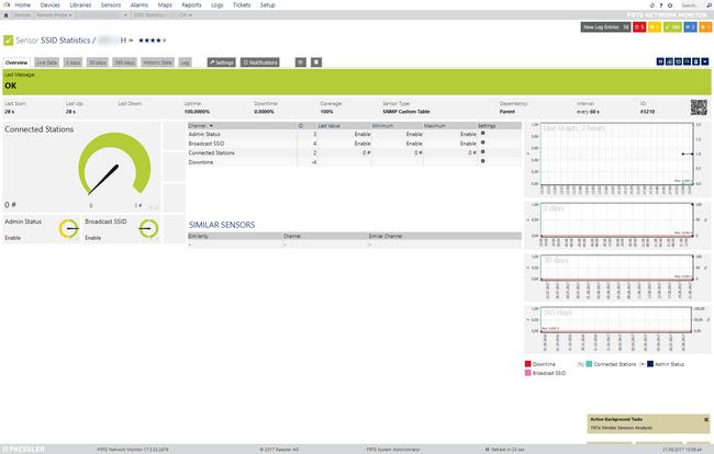 SSID Sensor's Overview
