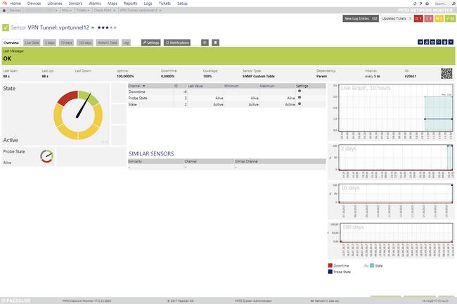 AP Sensor's Overview